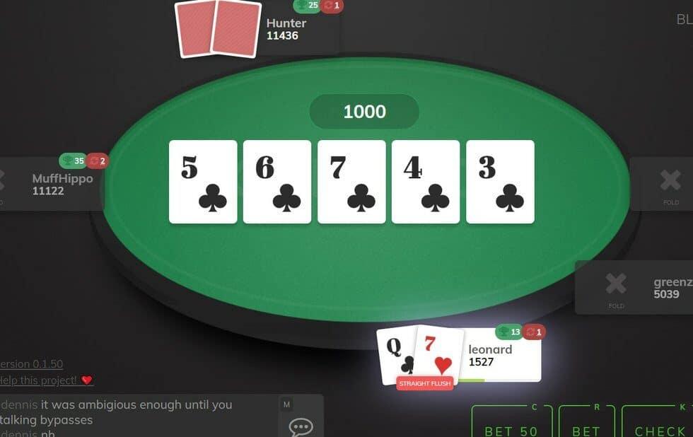 Tìm hiểu về trực giác khi chơi Poker online